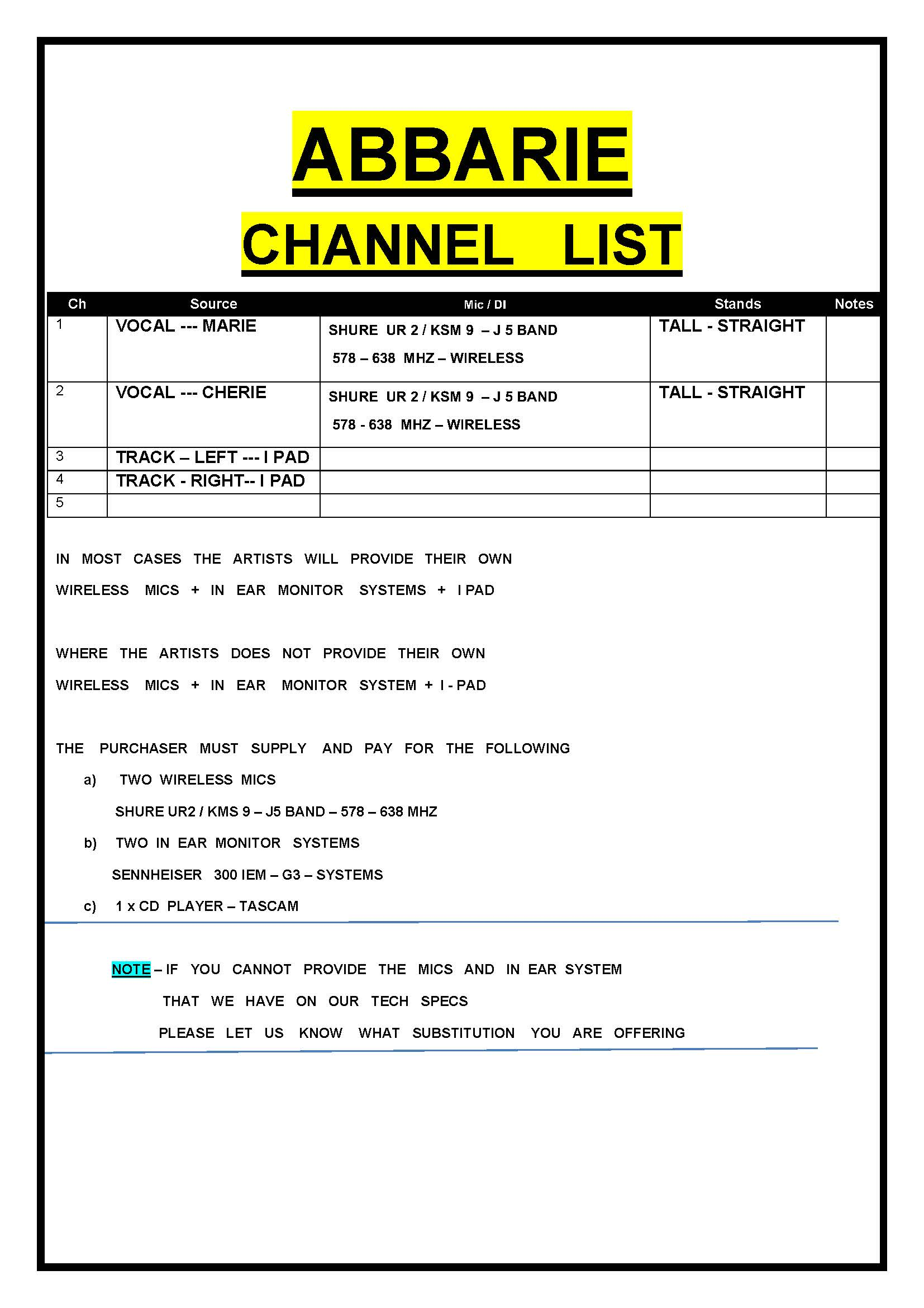 ABBARIE - CHANNEL LIST - 1
