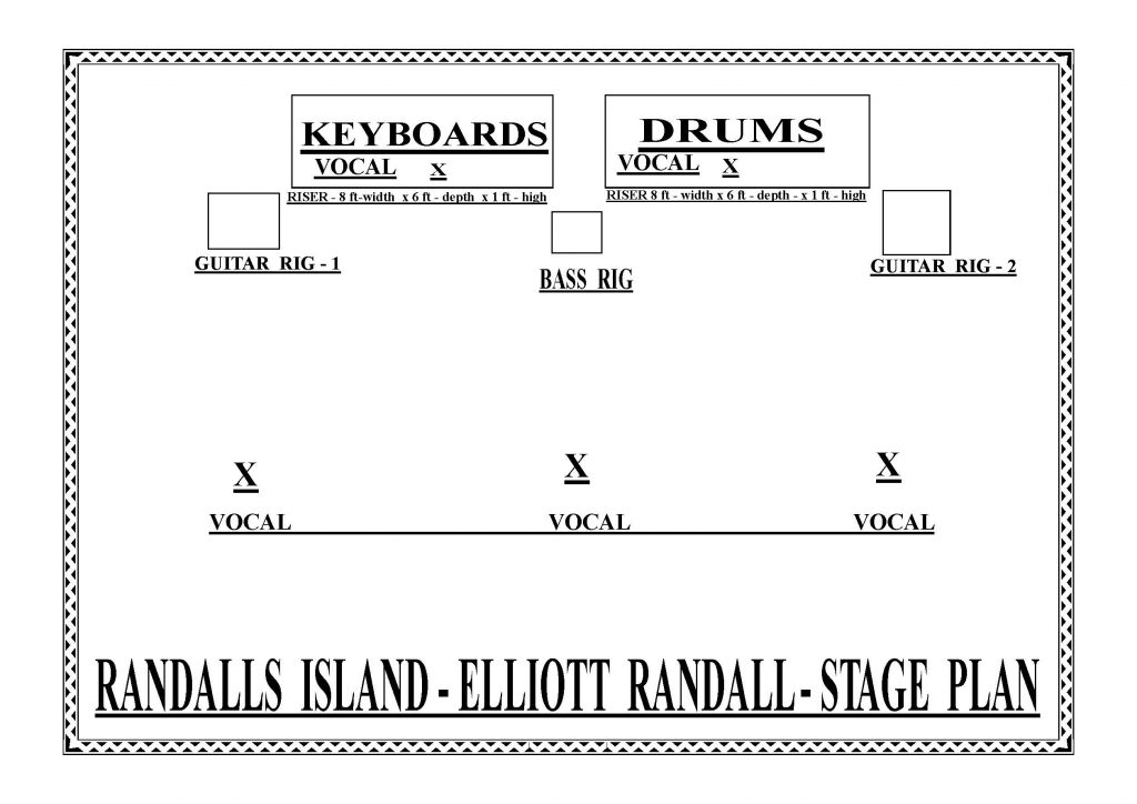 stage-plan-1