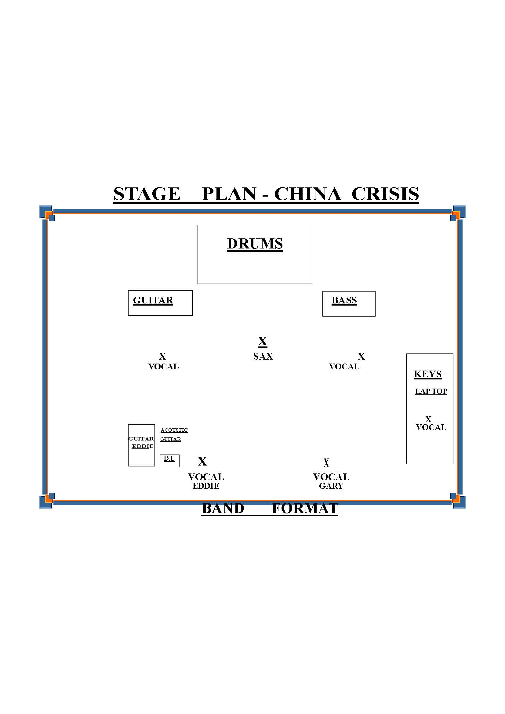 STAGE PLAN CHina